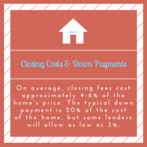 Closing Costs and Down Payments