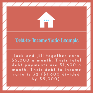 Debt-to-Income Ratio Example